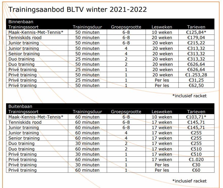 Lesaanbod BLTV winter 2021 2022