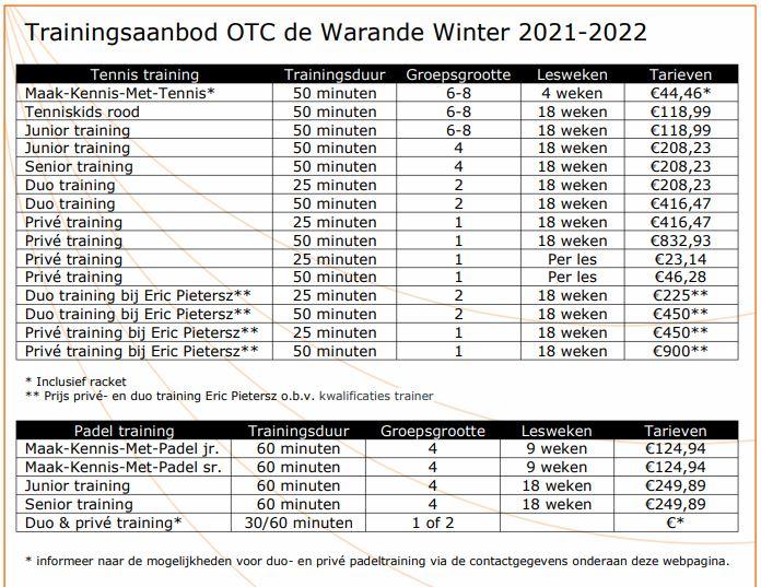 Lesaanbod OTC De Warande winterseizoen 2021 2022 1