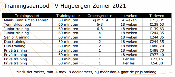 Lesaanbod TV Huijbergen zomer 2021 3